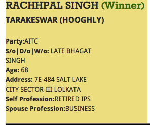 West Bengal Minister Rashpal Singh 2