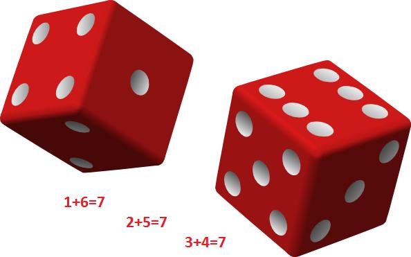 Maths Fact-Khurki.net